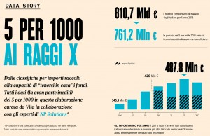 5x1000-non-profit