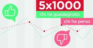 FB-5X1000-POST2-1