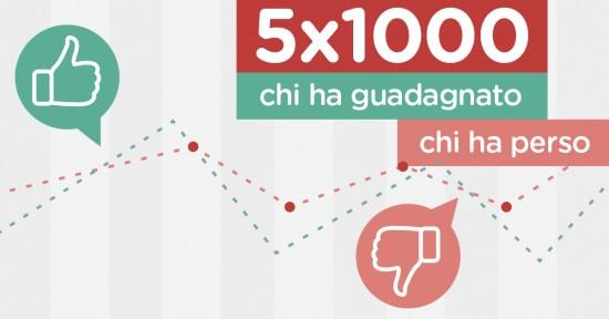 FB-5X1000-POST